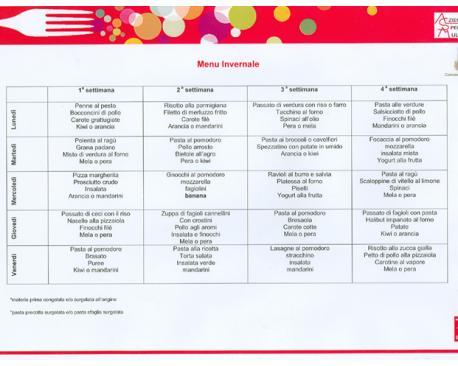 Manuale haccp mensa scolastica